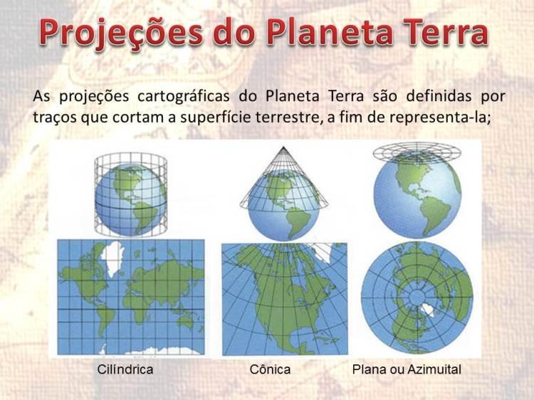 Projeções do Planeta Terra